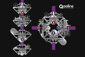 QooLine Run Challenge 2021- Medals